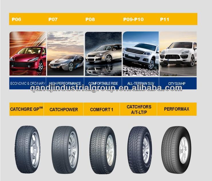 Hot sale 175/65R14 195/65R15 215/75R15 Haida passenger car tyre