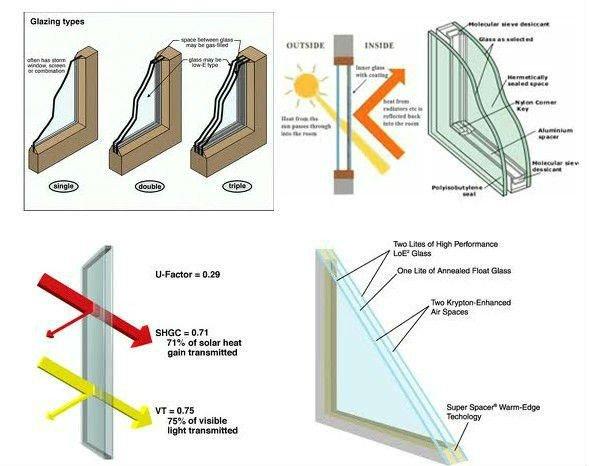 Beautiful design aluminum sunroom windows