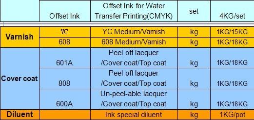 silk screen printing inks water transfer printing ink