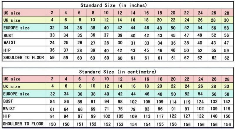 plus dress size chart of atoms