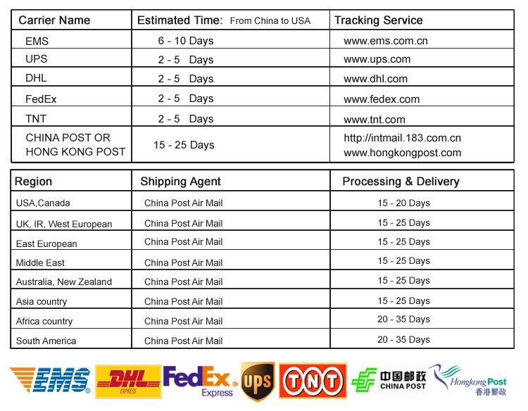 6-Shipping2