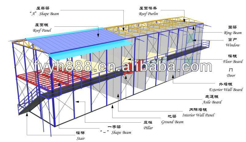 Steel Roof Trusses Prices Modern Prefab Garage Buy