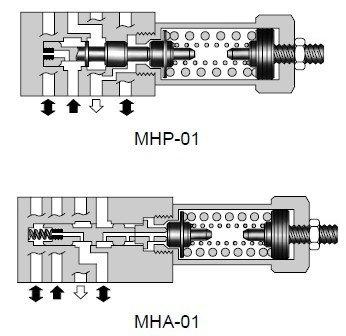 MHA,MHP-01