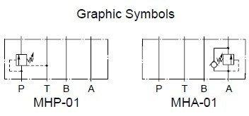 MHA,MHP-01 Graphic symbols