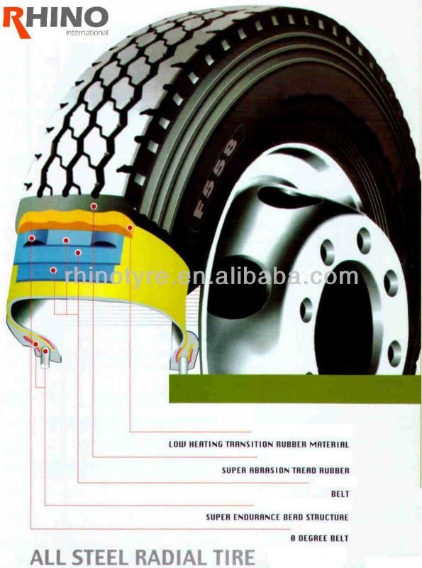 175 / 65r14 82 t ECO 155 rinoceronte neumático fabricante de China