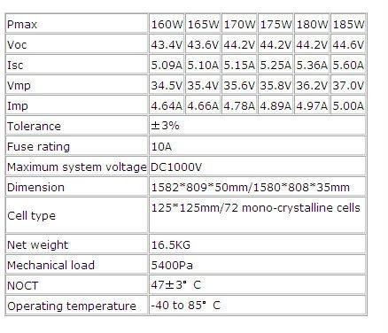 250 watt high power solar panel /solar module product