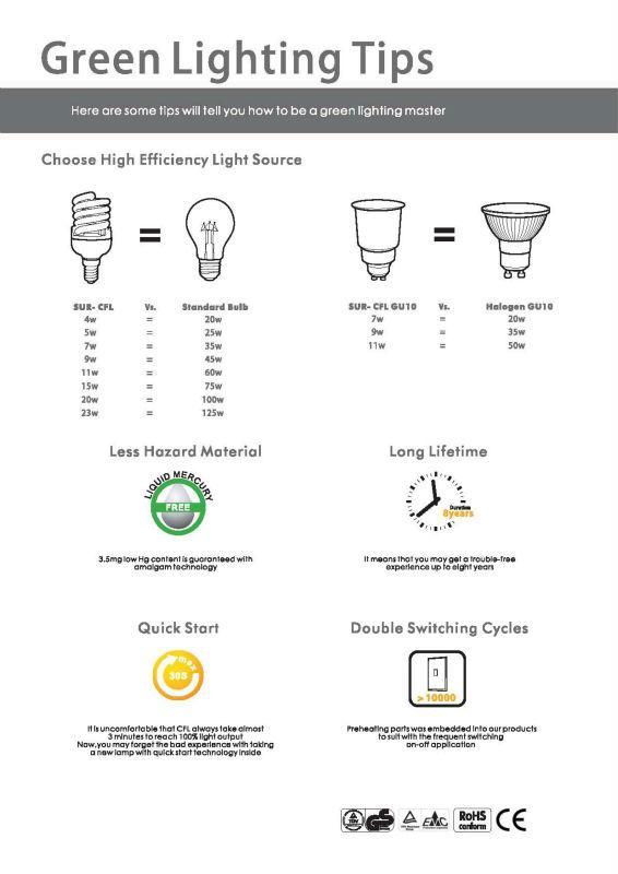 T2 CFL Full Spiral 15W 4200K E14 Energy saving light bulbs