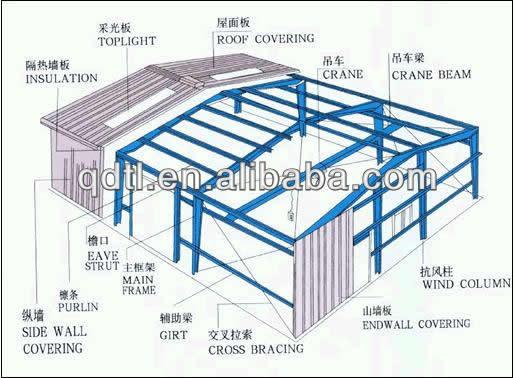Prefabricated Steel Roof Trusses For Sale Buy Steel