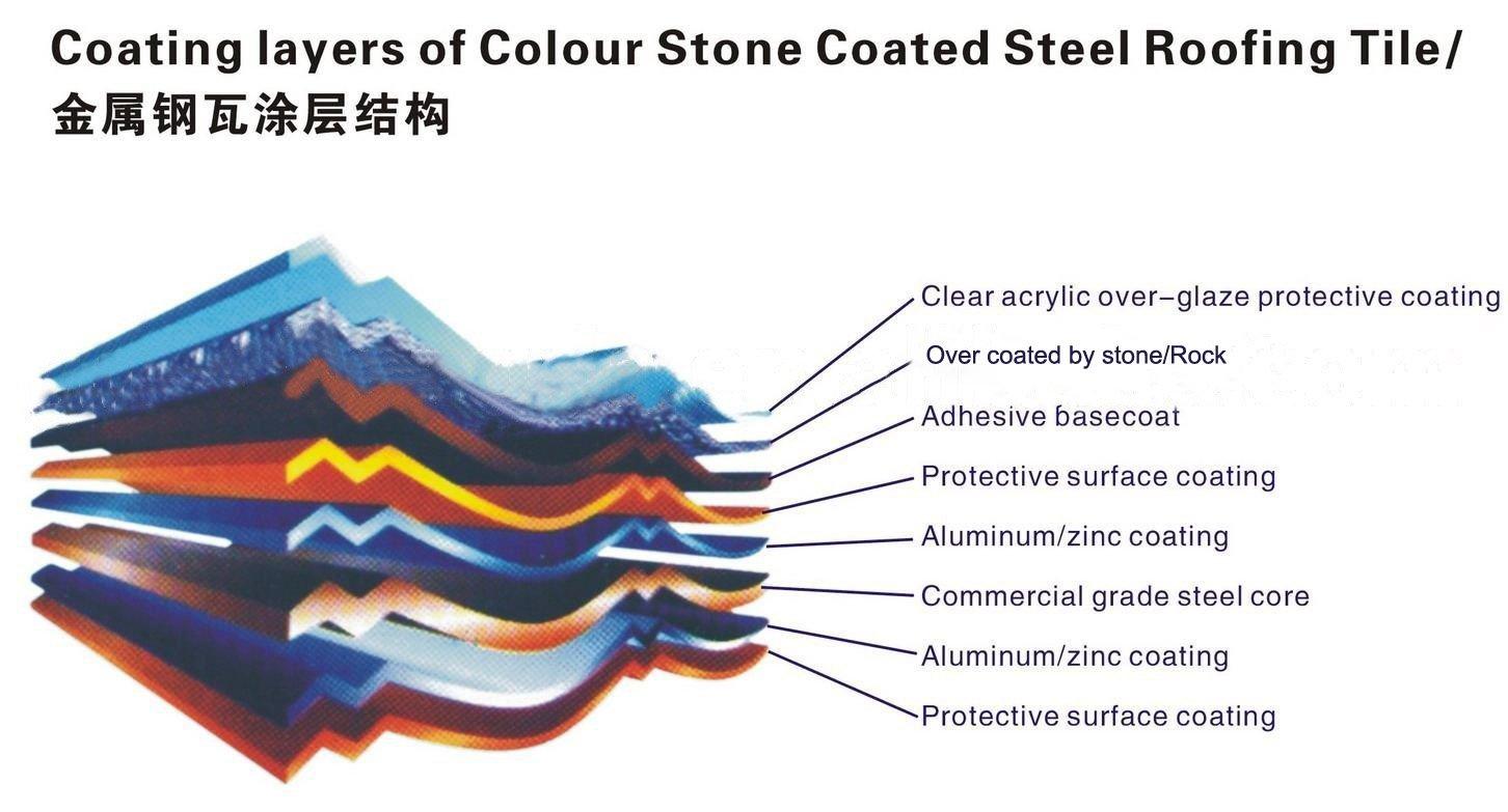 Metallic Colors Names Colorful Stone-coated Metal