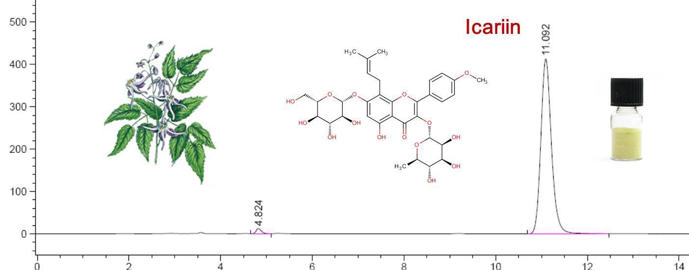 Epimedium Extract 98% Icariin CAS 489-32-7