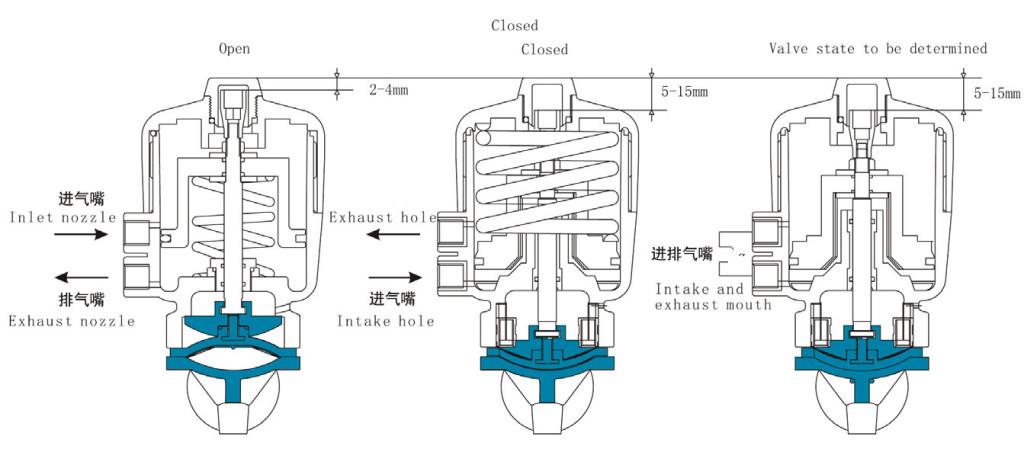 Sanitary pneumatic diaphragm valve with polyamide pa actuator buy g ccuart Gallery