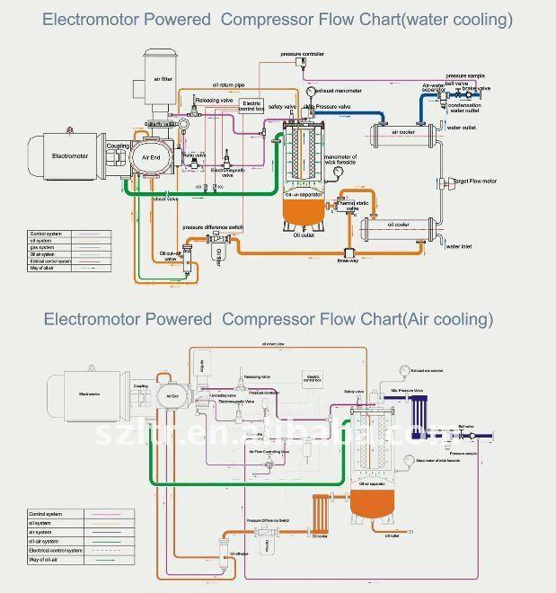 jlg scissor lift wiring diagram diagram jlg control box wiring schematics schematic my subaru