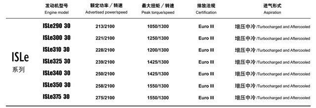 EURo III isl.jpg