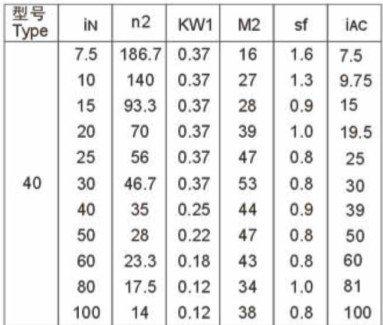 RV series worm gear speed reducer