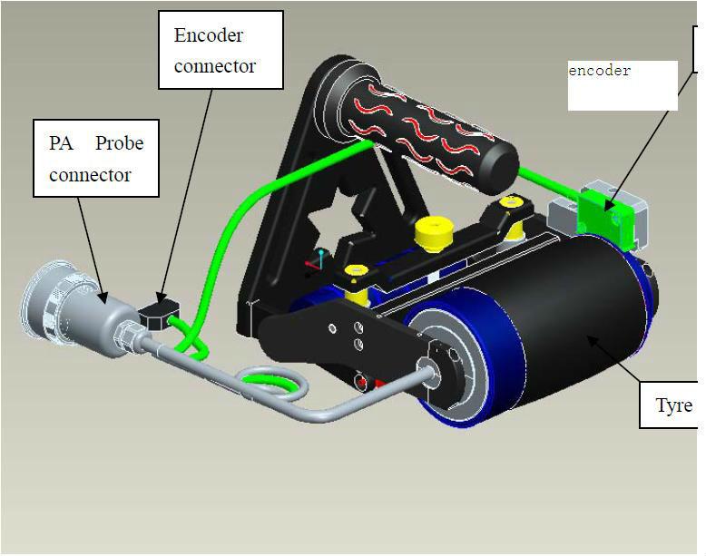 wheel probe-1