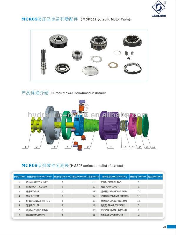 HMCR05 Parts.jpg