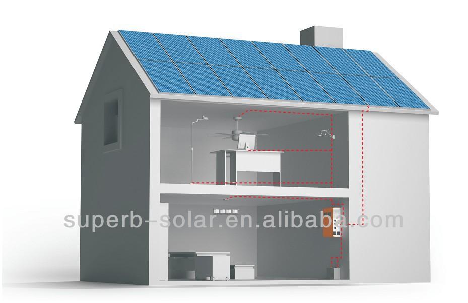 high efficient solar panel for solar panel system 100W/18V poly solar panel