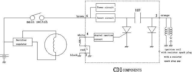 Schema in addition  furthermore Img besides Legenda besides Hqdefault. on yamaha ybr 125 wiring diagram