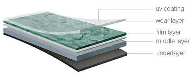 vinyl laminate floor