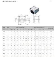 Линейные направляющие 1 Set x2 12mm Rails 300mm x4 SK12's x4 SC12UU CNC XYZ