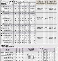 Зажимной патрон KOVES AJX AJX12-50-22-3T