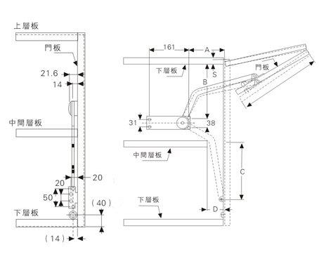 Automatic cabinet doors ,vertical cabinet doors , motor driven