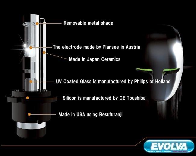 Hid headlight,Xenon bulb [EVOLVA] DC12V 35W D2R/D2S,D2C D4R/D4S,D4C
