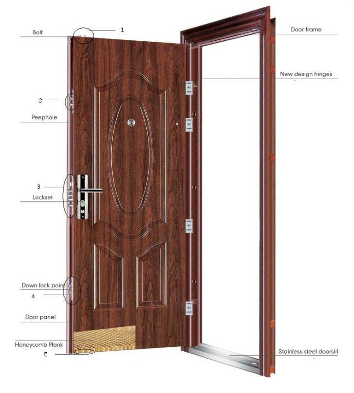 best security doors 2