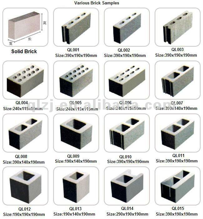 Concrete Block Dimensions Standard