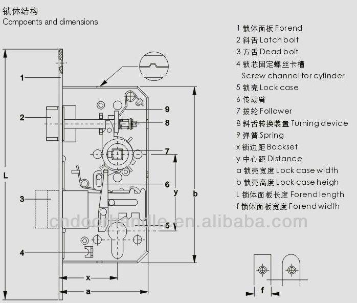 mortise door lock parts.  Parts Mortise Door Lock Parts Contemporary Parts Names Mortise Lock  Bodyjpg Intended Door Inside O