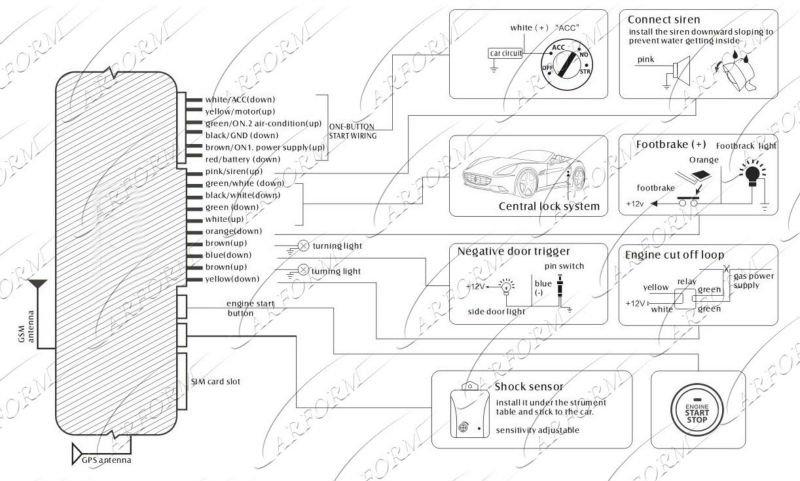 Car Alarm System Diagram Nilzanet – Car Alarm System Wiring Diagram