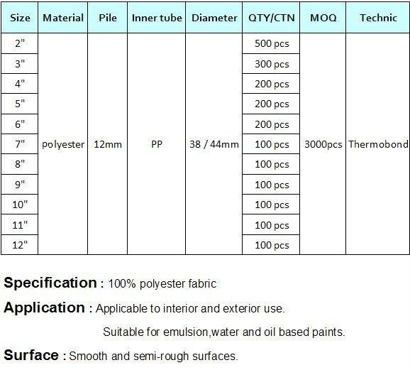 12mm polyester-3000.jpg
