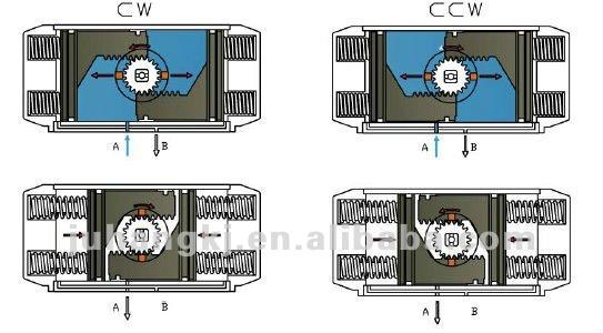 Pneumatic Rotary Actuator Working Pneumatic Rotary Actuators