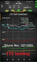 Мобильный телефон DHL +Ready S3 SIII LTE I747 network testing tool, support LTE700MHZ/1700 /1900 signal testing TEMS POCKET