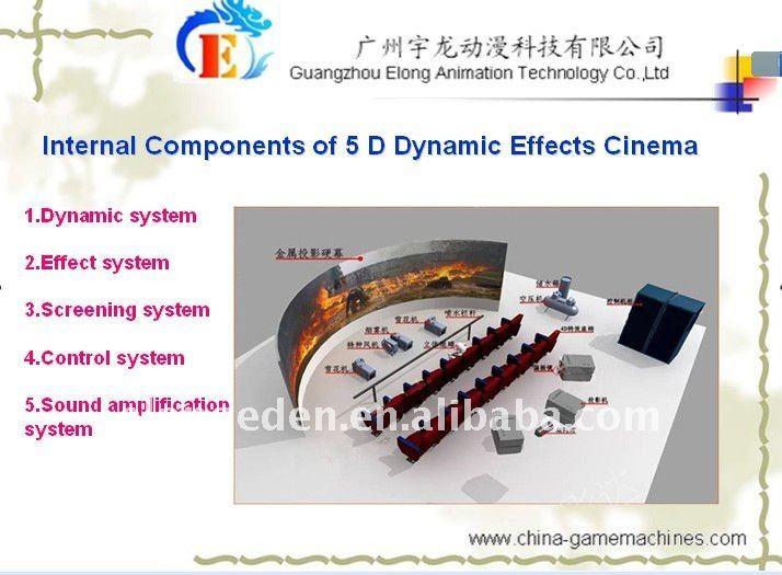 5D COMPONENTS