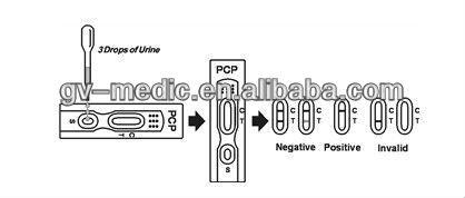 PCP.jpg