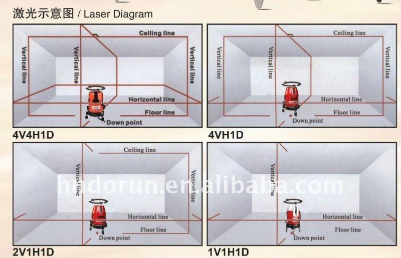 8 Line Laser Level DCA.680