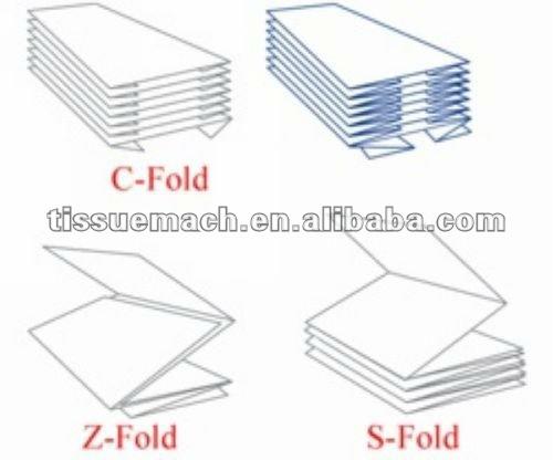 multifolds-c-fold-z-fold-250x250