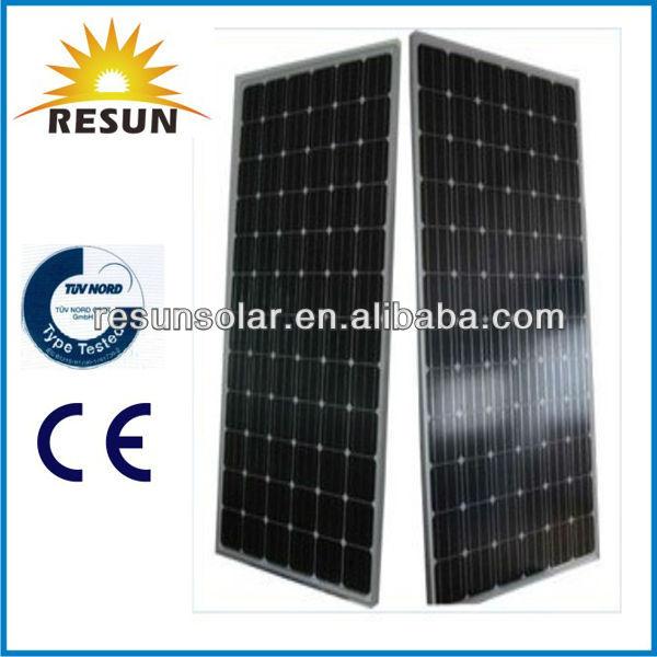cheap price per watt solar panels mono 185W