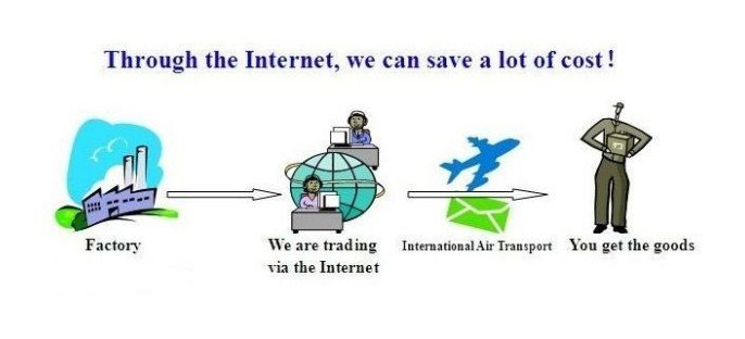 5 Through the Internet,we can save a lot of cost.jpg