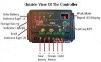 Солнечные контроллеры