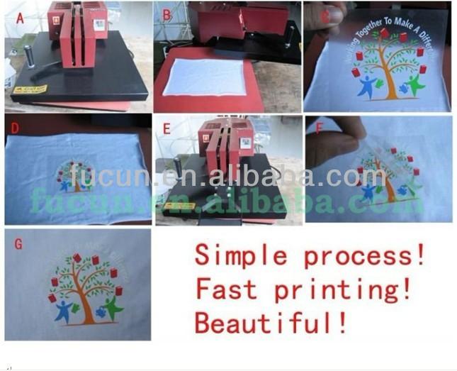 heat transfer printing use proccess.jpg