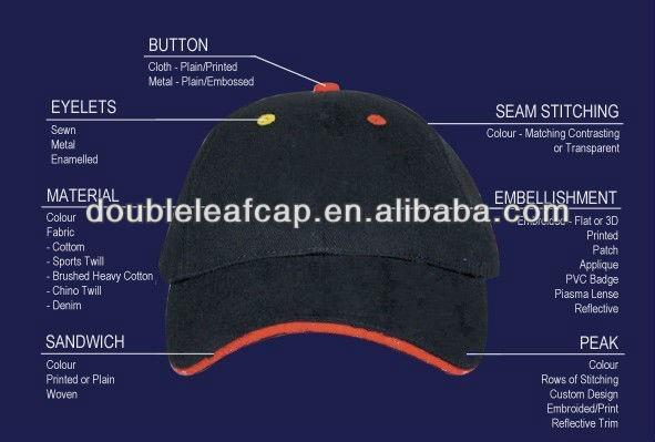 Customize printed cap trucker OEM