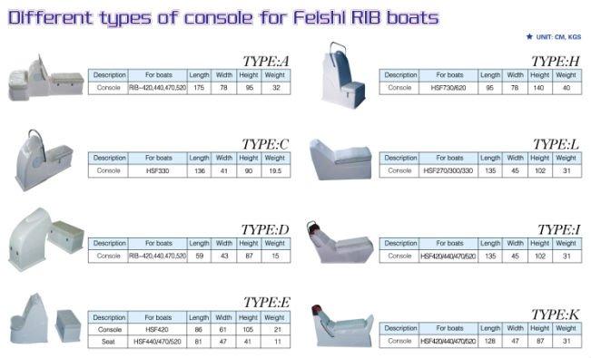 ... boat rib boat stitch and glue boat plans one sheet plywood boat