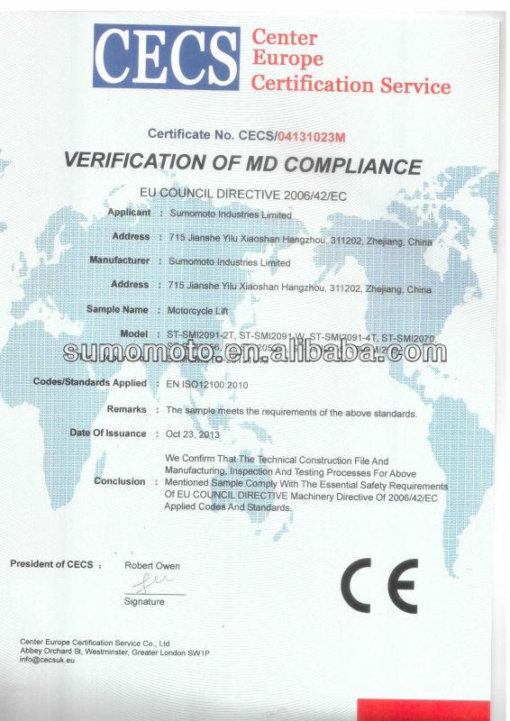 CE certificate for SMI20912070205520562057.jpg