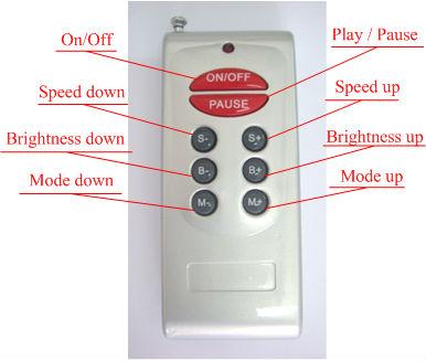 Iron shell RF 8keys controller