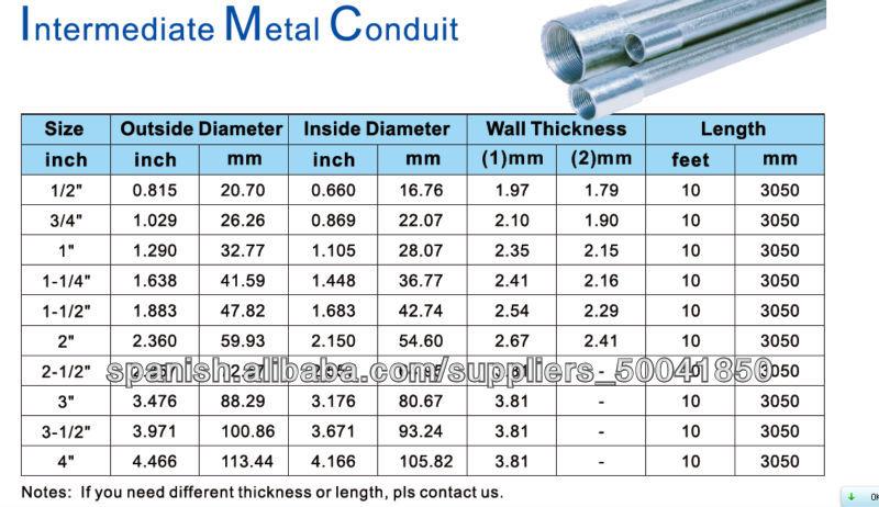 Intermediate metal conduit tuber as acero identificaci n - Tuberias de polibutileno ...