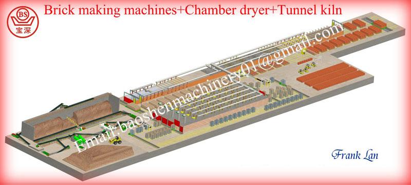 Firing tijolo hoffman forno para produção de tijolos de barro linha / argila tijolo linha