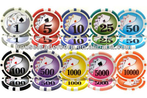 Types of poker in casinos