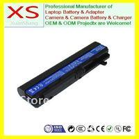 Аккумуляторы для ноутбуков OEM cgr-b/350cw